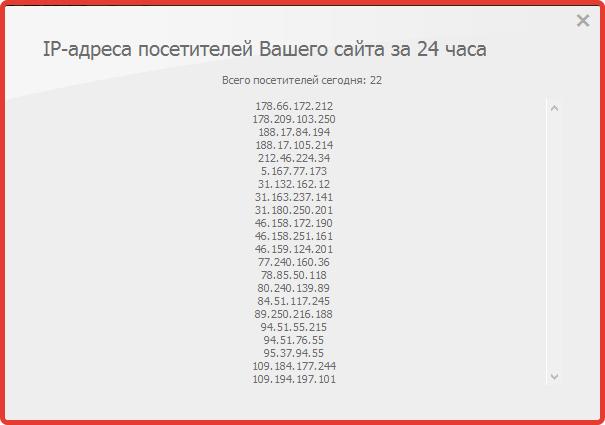 Go-ip.ru: автоматизированный сервис продажи трафика, накрутка кликов, рекламы и переходов Statistica-ip
